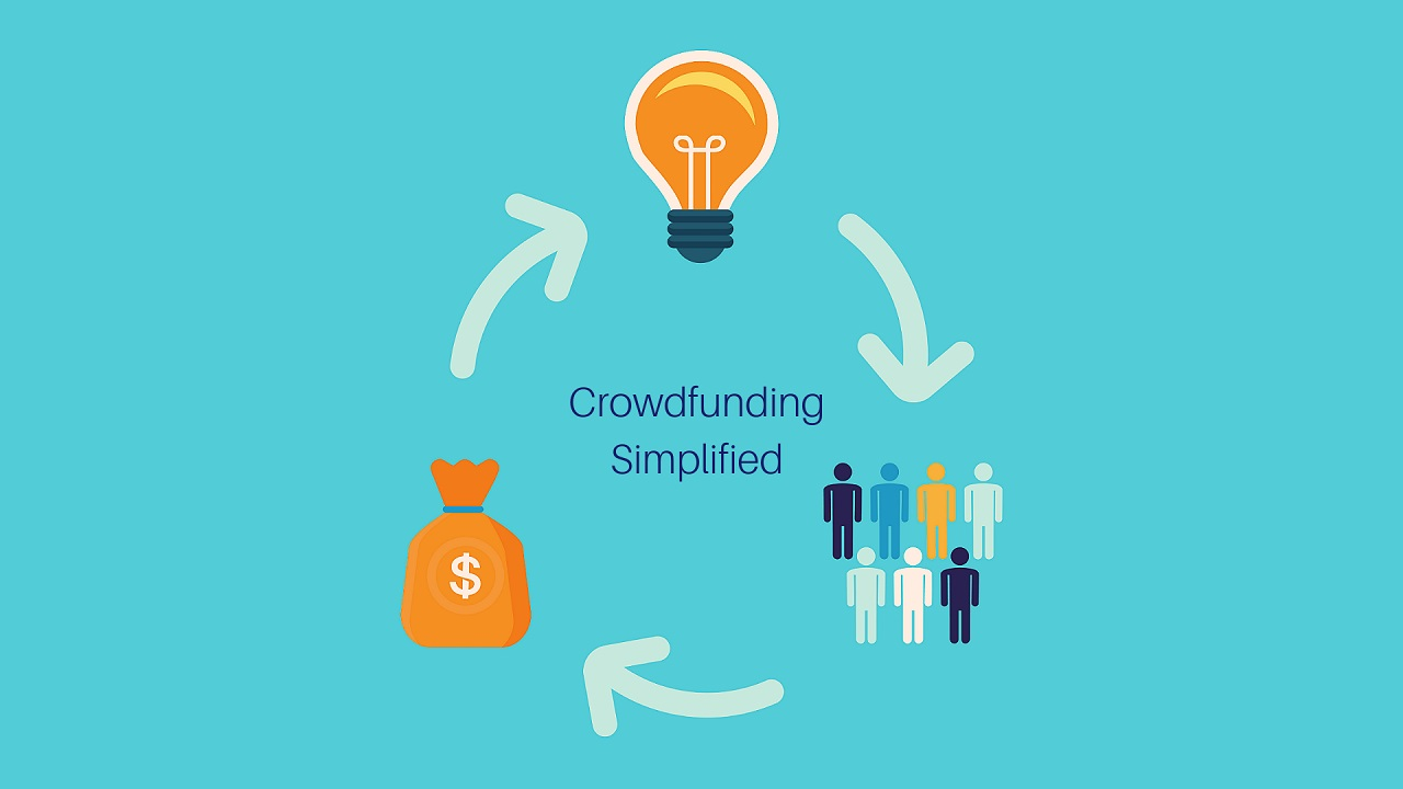 Crowdfunding simplified - EventBookings